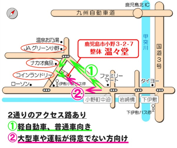 2つの経路図