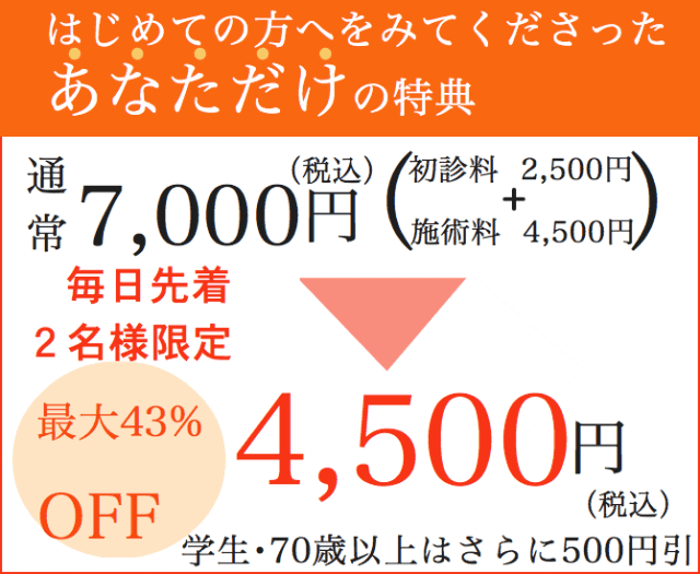 初診料2500円割引
